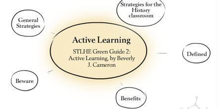 Spicy Nodes for Active Learning